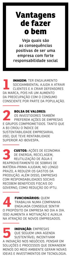 vantagens de fazer o bem www.aquitemtrabalho.com.br