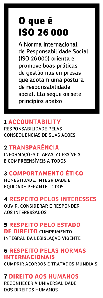 www.aquitemtrabalho.com.br grafico